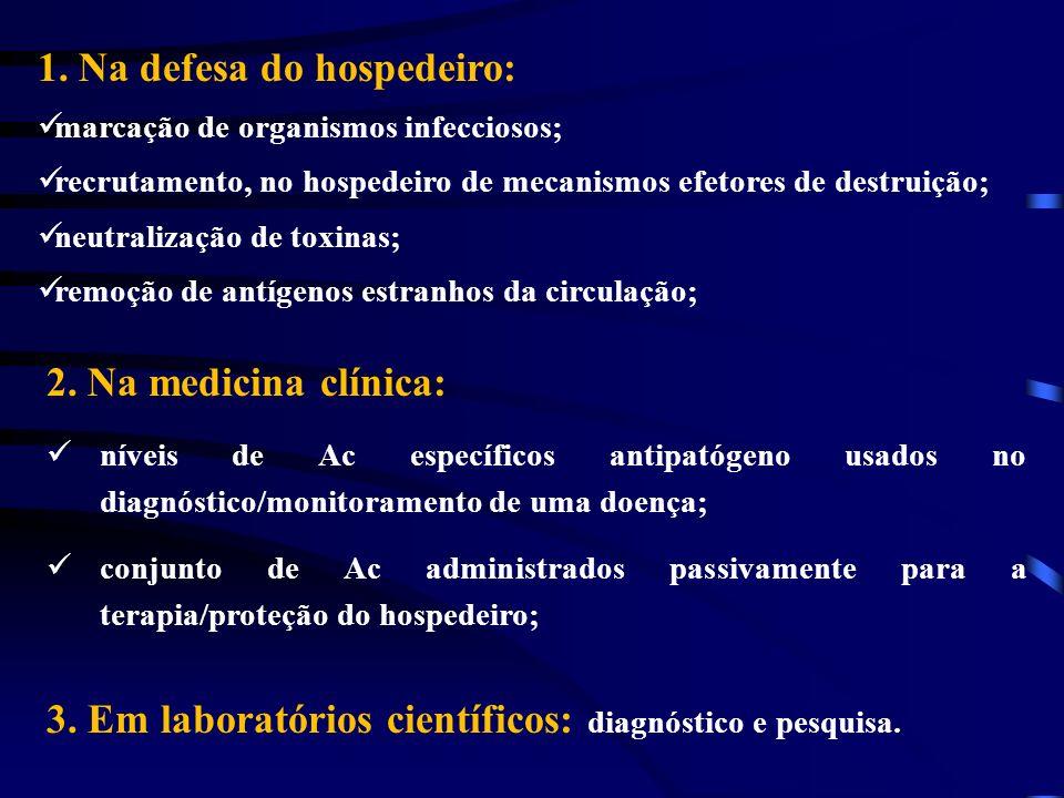 1. Na defesa do hospedeiro: marcação de organismos infecciosos; recrutamento, no hospedeiro de mecanismos efetores de destruição; neutralização de tox