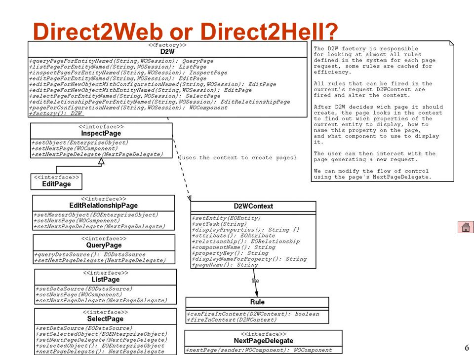 6 Direct2Web or Direct2Hell?