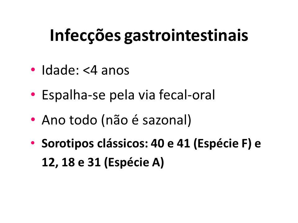 Infecções gastrointestinais Idade: <4 anos Espalha-se pela via fecal-oral Ano todo (não é sazonal) Sorotipos clássicos: 40 e 41 (Espécie F) e 12, 18 e