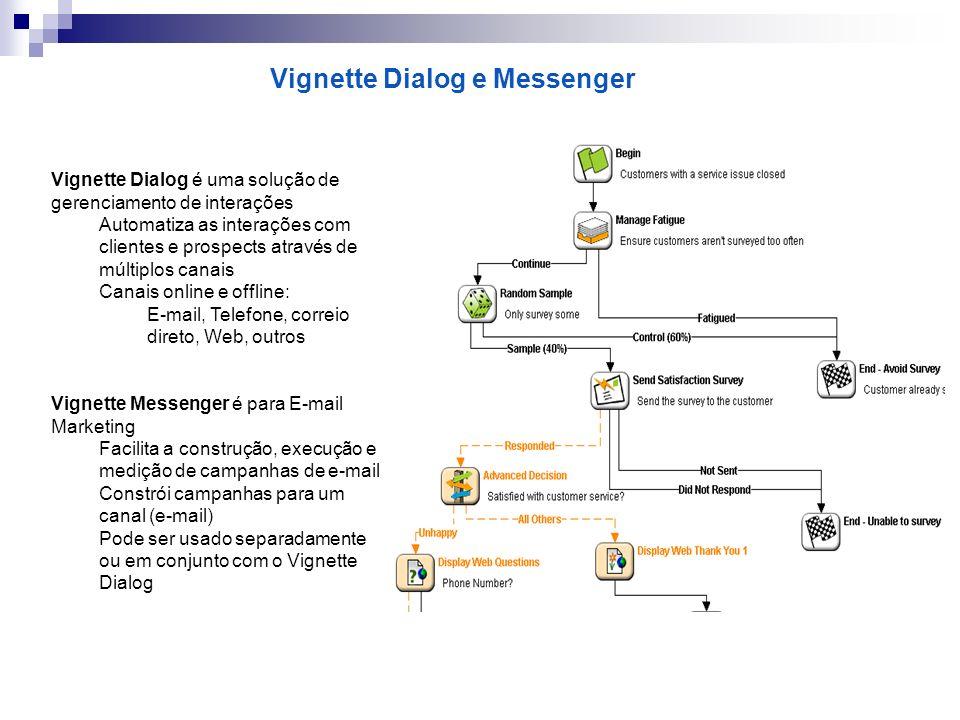 Vignette Dialog e Messenger Vignette Dialog é uma solução de gerenciamento de interações Automatiza as interações com clientes e prospects através de
