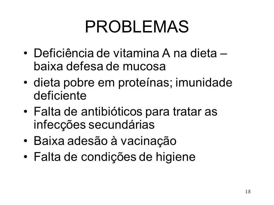 18 PROBLEMAS Deficiência de vitamina A na dieta – baixa defesa de mucosa dieta pobre em proteínas; imunidade deficiente Falta de antibióticos para tra