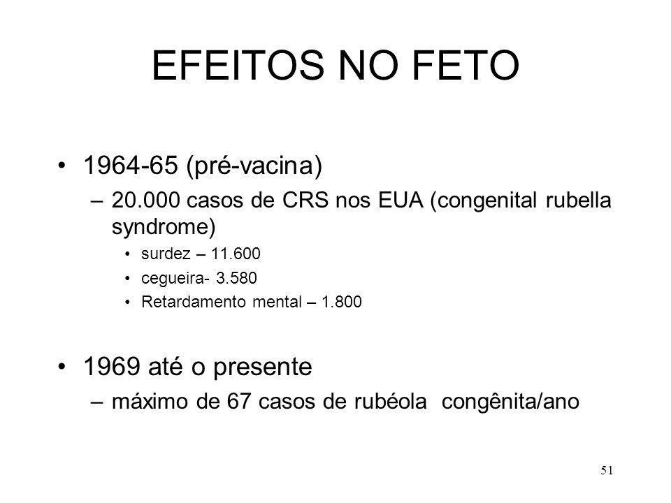 51 EFEITOS NO FETO 1964-65 (pré-vacina) –20.000 casos de CRS nos EUA (congenital rubella syndrome) surdez – 11.600 cegueira- 3.580 Retardamento mental