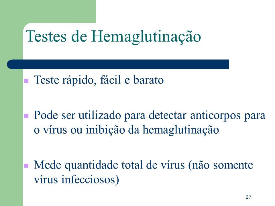 27 Teste rápido, fácil e barato Pode ser utilizado para detectar anticorpos para o vírus ou inibição da hemaglutinação Mede quantidade total de vírus