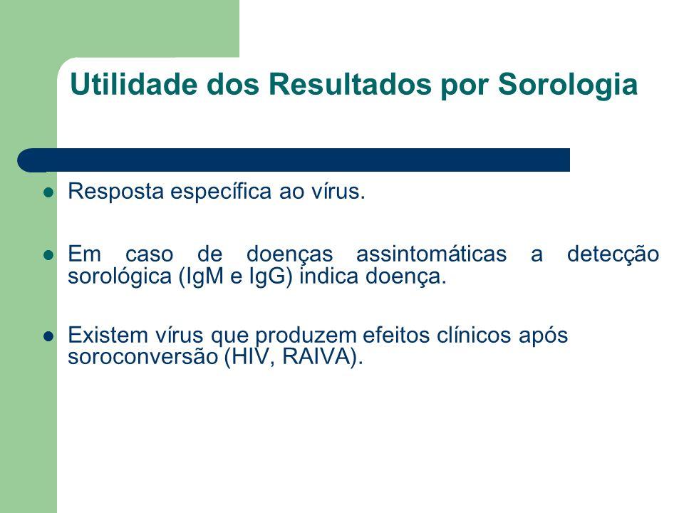 Utilidade dos Resultados por Sorologia Resposta específica ao vírus. Em caso de doenças assintomáticas a detecção sorológica (IgM e IgG) indica doença