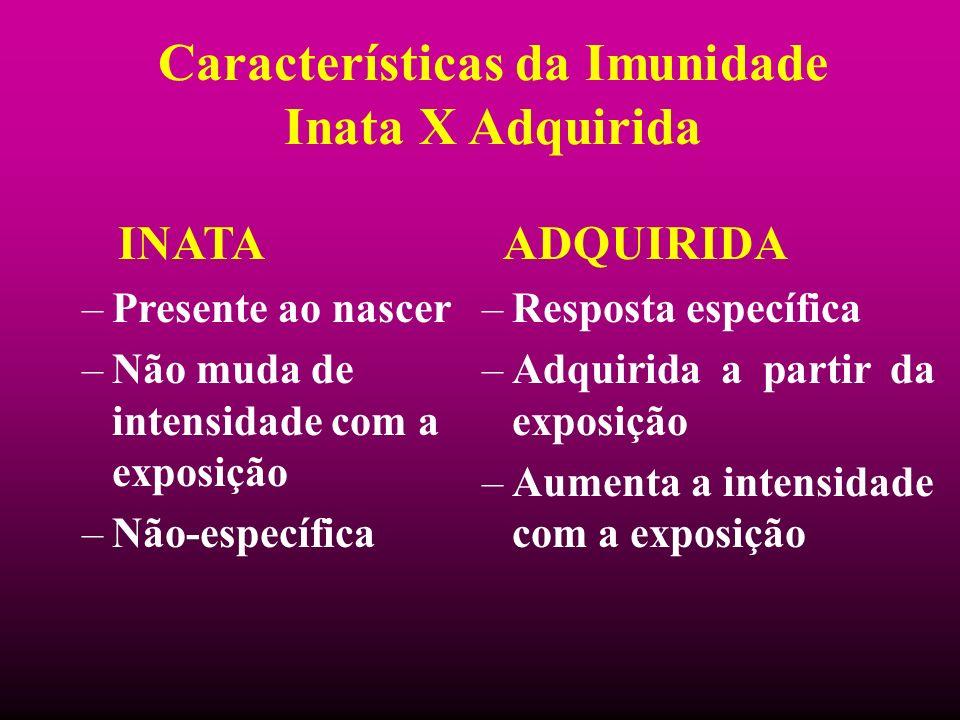 Características da Imunidade Inata X Adquirida INATA –Presente ao nascer –Não muda de intensidade com a exposição –Não-específica ADQUIRIDA –Resposta