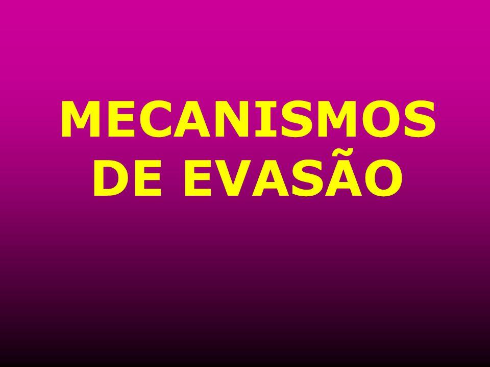 MECANISMOS DE EVASÃO