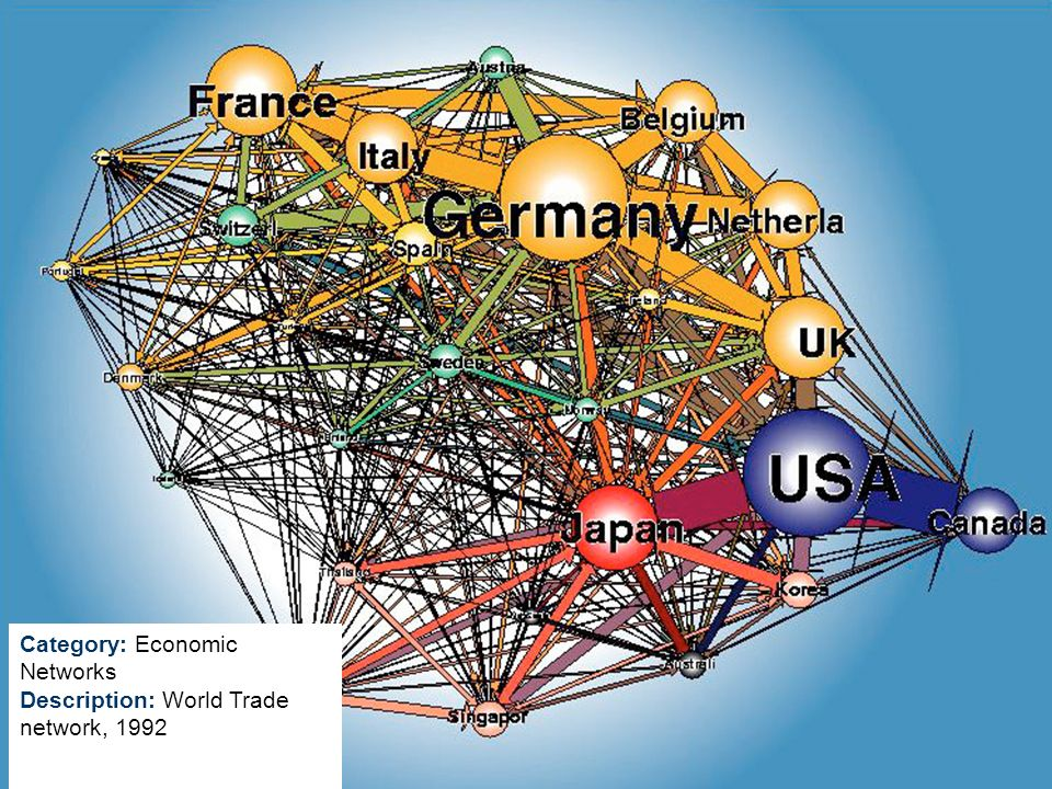 Category: Economic Networks Description: World Trade network, 1992