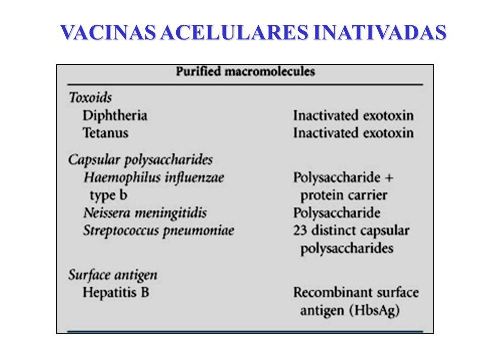 VACINAS ACELULARES INATIVADAS