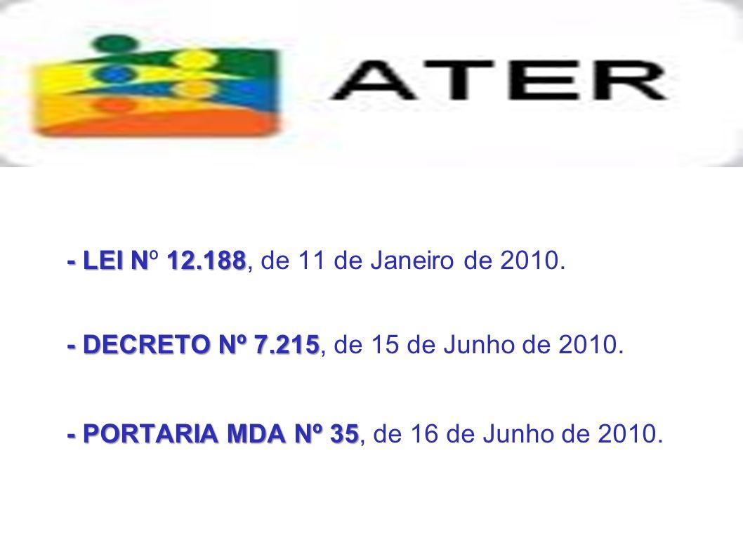 - LEI N12.188 - LEI Nº 12.188, de 11 de Janeiro de 2010.