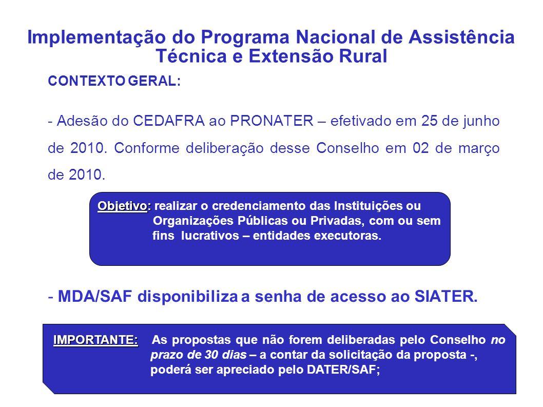 Implementação do Programa Nacional de Assistência Técnica e Extensão Rural CONTEXTO GERAL: - Adesão do CEDAFRA ao PRONATER – efetivado em 25 de junho de 2010.