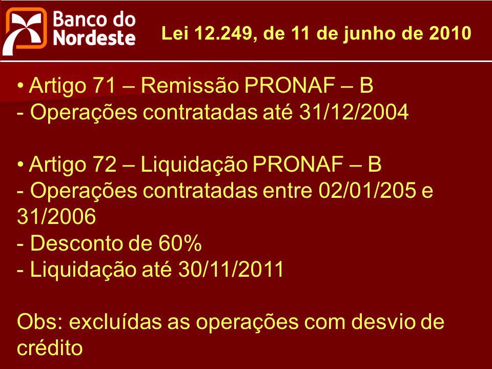 Lei 12.249, de 11 de junho de 2010 Artigo 71 – Remissão PRONAF – B - Operações contratadas até 31/12/2004 Artigo 72 – Liquidação PRONAF – B - Operações contratadas entre 02/01/205 e 31/2006 - Desconto de 60% - Liquidação até 30/11/2011 Obs: excluídas as operações com desvio de crédito