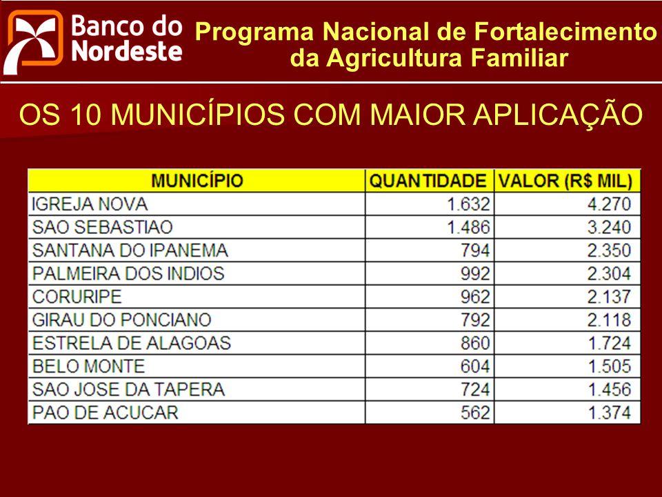 Programa Nacional de Fortalecimento da Agricultura Familiar OS 10 MUNICÍPIOS COM MAIOR APLICAÇÃO