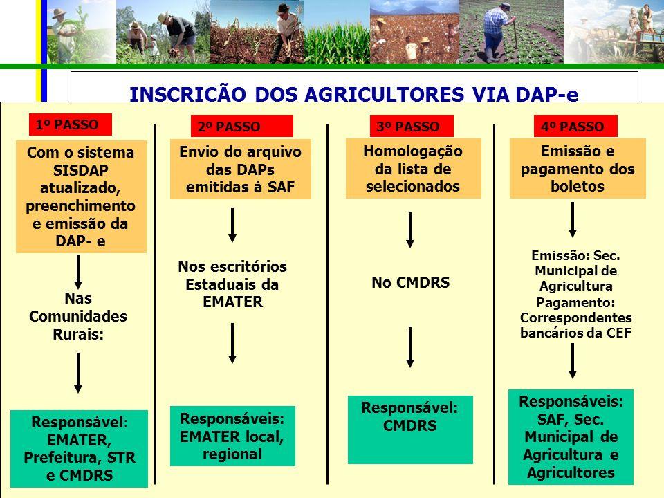 Garantia-Safra INSCRIÇÃO DOS AGRICULTORES VIA DAP-e Responsável: EMATER, Prefeitura, STR e CMDRS Com o sistema SISDAP atualizado, preenchimento e emis