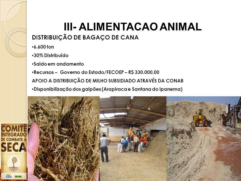 DISTRIBUIÇÃO DE BAGAÇO DE CANA 6.600 ton 30% Distribuído Saldo em andamento Recursos – Governo do Estado/FECOEP – R$ 330.000,00 APOIO A DISTRIBUIÇÃO D