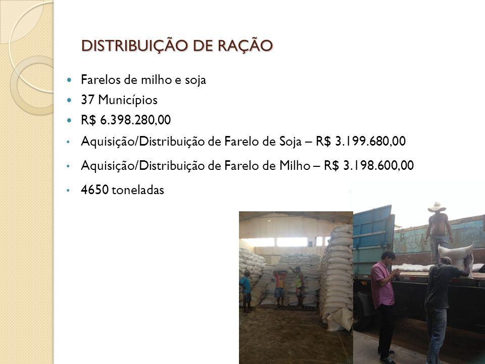 DISTRIBUIÇÃO DE RAÇÃO Farelos de milho e soja 37 Municípios R$ 6.398.280,00 Aquisição/Distribuição de Farelo de Soja – R$ 3.199.680,00 Aquisição/Distr