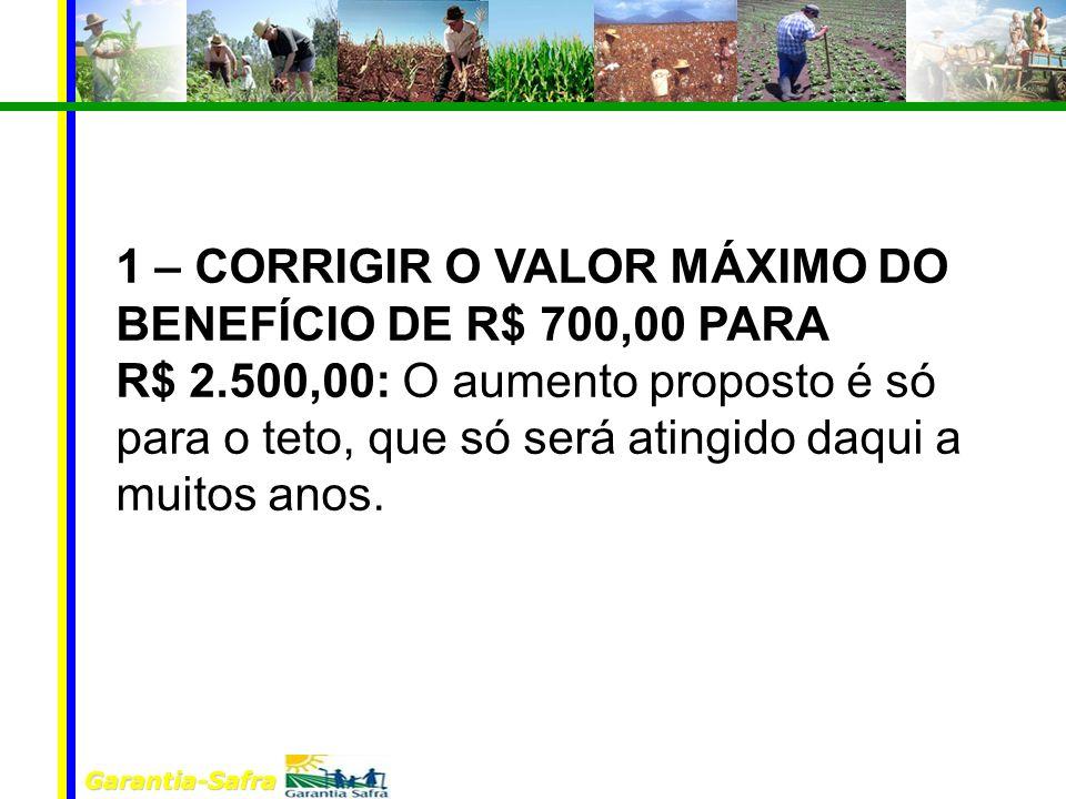Garantia-Safra 1 – CORRIGIR O VALOR MÁXIMO DO BENEFÍCIO DE R$ 700,00 PARA R$ 2.500,00: O aumento proposto é só para o teto, que só será atingido daqui a muitos anos.