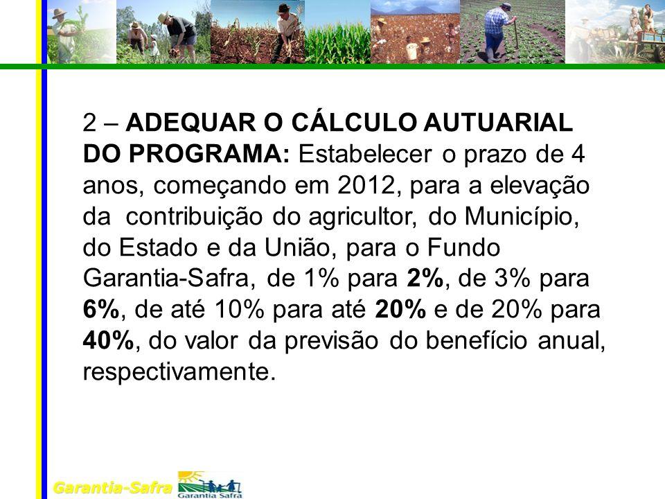 Garantia-Safra 2 – ADEQUAR O CÁLCULO AUTUARIAL DO PROGRAMA: Estabelecer o prazo de 4 anos, começando em 2012, para a elevação da contribuição do agricultor, do Município, do Estado e da União, para o Fundo Garantia-Safra, de 1% para 2%, de 3% para 6%, de até 10% para até 20% e de 20% para 40%, do valor da previsão do benefício anual, respectivamente.