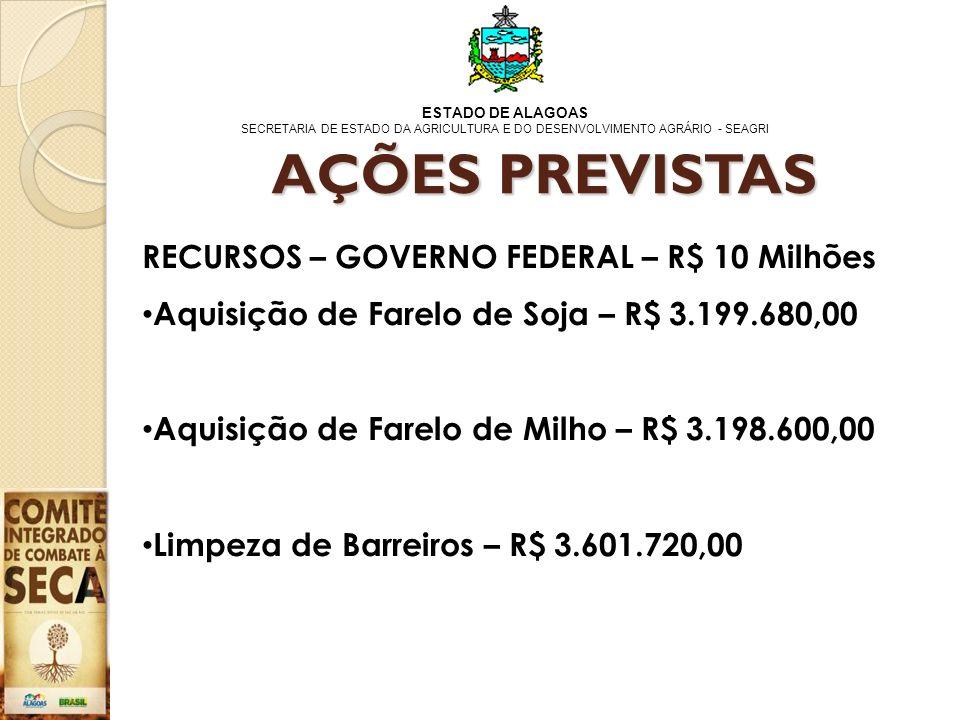 ESTADO DE ALAGOAS SECRETARIA DE ESTADO DA AGRICULTURA E DO DESENVOLVIMENTO AGRÁRIO - SEAGRI RECURSOS – GOVERNO FEDERAL – R$ 10 Milhões Aquisição de Farelo de Soja – R$ 3.199.680,00 Aquisição de Farelo de Milho – R$ 3.198.600,00 Limpeza de Barreiros – R$ 3.601.720,00 AÇÕES PREVISTAS