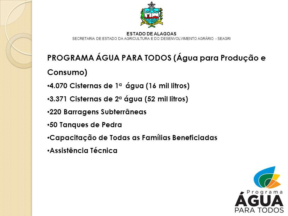 ESTADO DE ALAGOAS SECRETARIA DE ESTADO DA AGRICULTURA E DO DESENVOLVIMENTO AGRÁRIO - SEAGRI PROGRAMA ÁGUA PARA TODOS (Água para Produção e Consumo) 4.070 Cisternas de 1 a água (16 mil litros) 3.371 Cisternas de 2 a água (52 mil litros) 220 Barragens Subterrâneas 50 Tanques de Pedra Capacitação de Todas as Famílias Beneficiadas Assistência Técnica