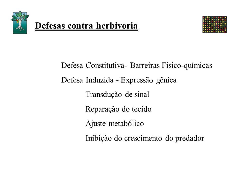 Defesa Constitutiva- Barreiras Físico-químicas Defesa Induzida - Expressão gênica Transdução de sinal Reparação do tecido Ajuste metabólico Inibição d