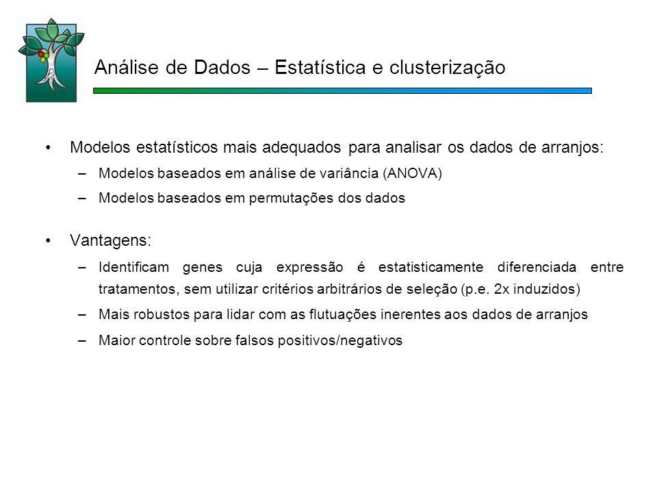 Análise de Dados – Estatística e clusterização Modelos estatísticos mais adequados para analisar os dados de arranjos: –Modelos baseados em análise de