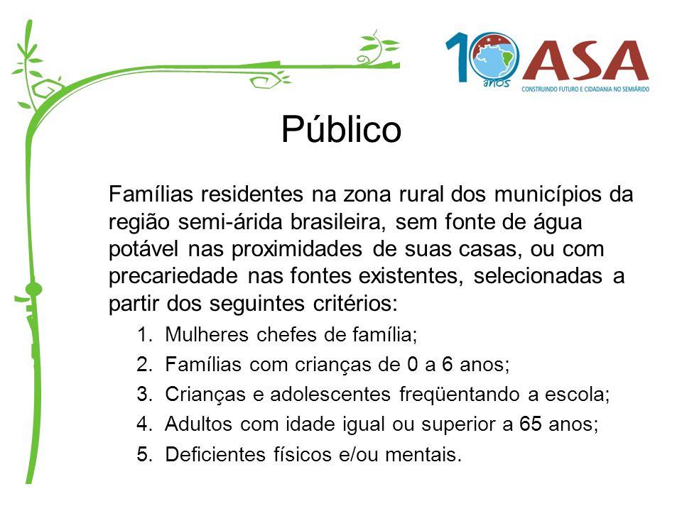 Público Famílias residentes na zona rural dos municípios da região semi-árida brasileira, sem fonte de água potável nas proximidades de suas casas, ou