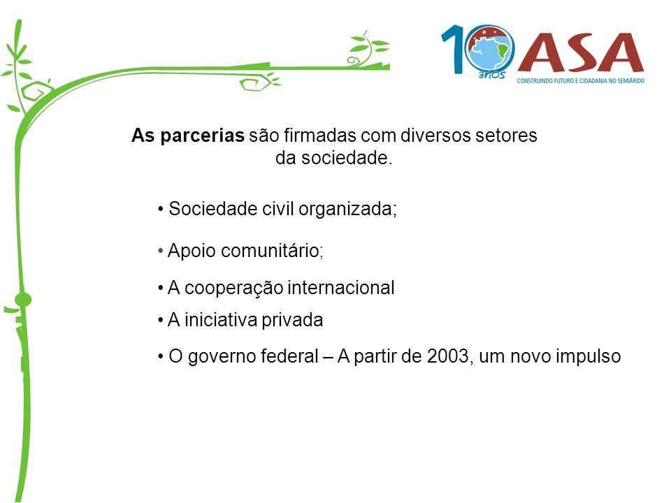 As parcerias são firmadas com diversos setores da sociedade. O governo federal – A partir de 2003, um novo impulso A cooperação internacional A inicia