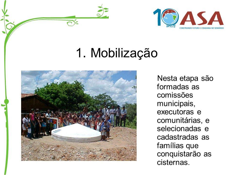 1. Mobilização Nesta etapa são formadas as comissões municipais, executoras e comunitárias, e selecionadas e cadastradas as famílias que conquistarão