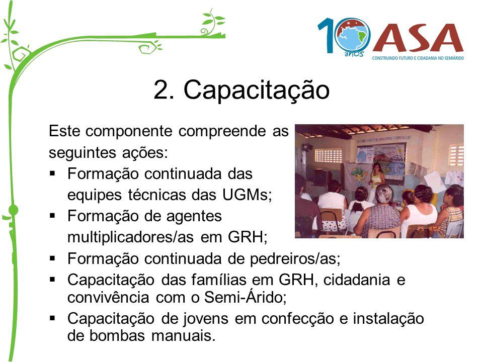 2. Capacitação Este componente compreende as seguintes ações: Formação continuada das equipes técnicas das UGMs; Formação de agentes multiplicadores/a