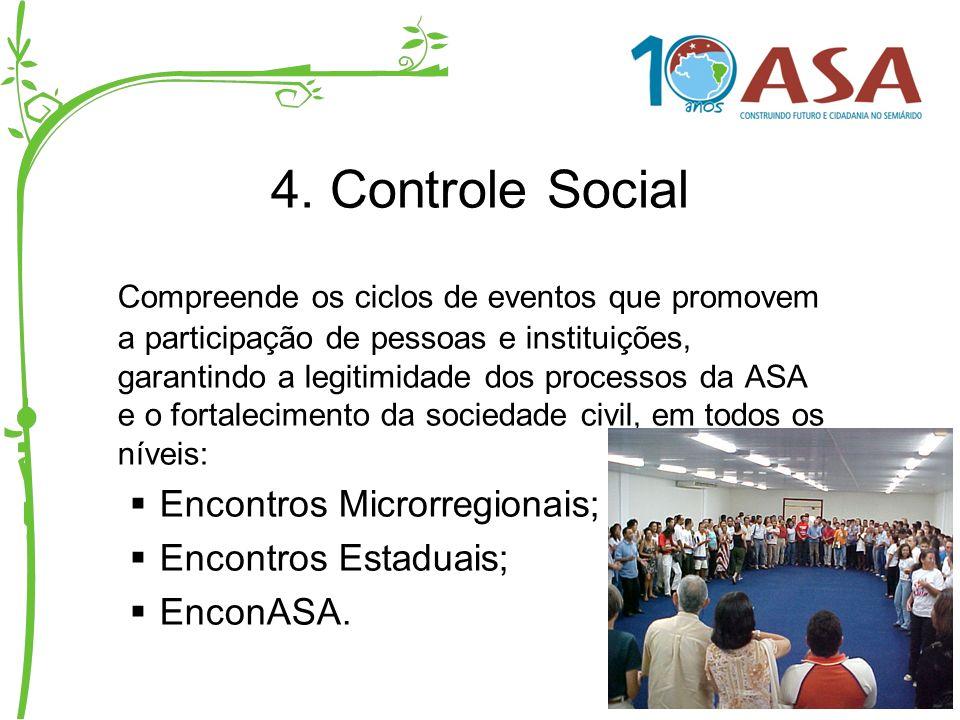 4. Controle Social Compreende os ciclos de eventos que promovem a participação de pessoas e instituições, garantindo a legitimidade dos processos da A
