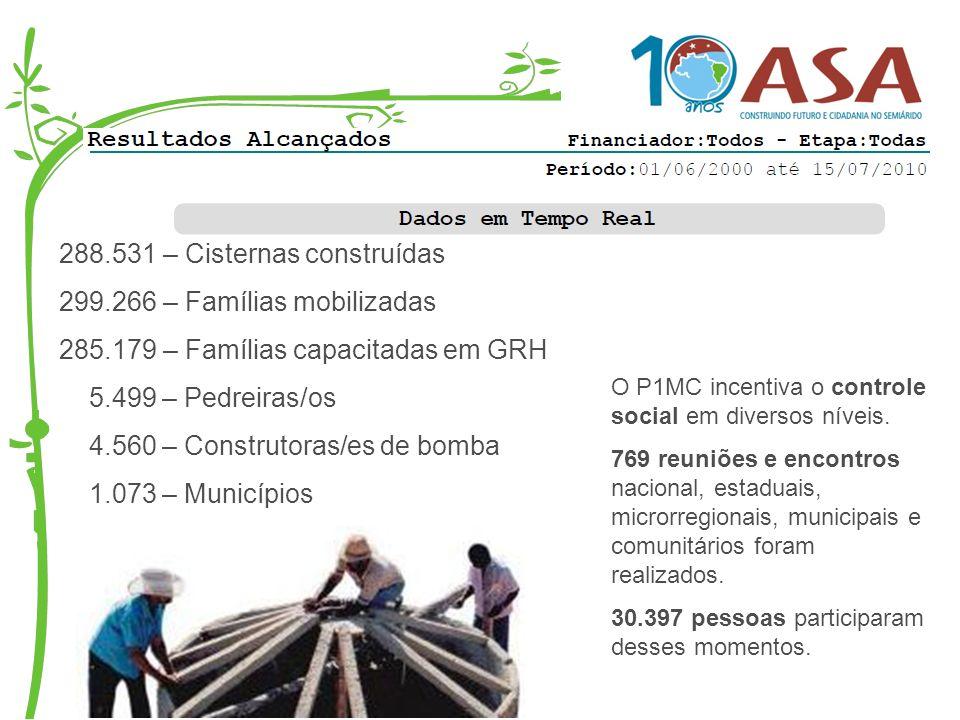 288.531 – Cisternas construídas 299.266 – Famílias mobilizadas 285.179 – Famílias capacitadas em GRH 5.499 – Pedreiras/os 4.560 – Construtoras/es de b