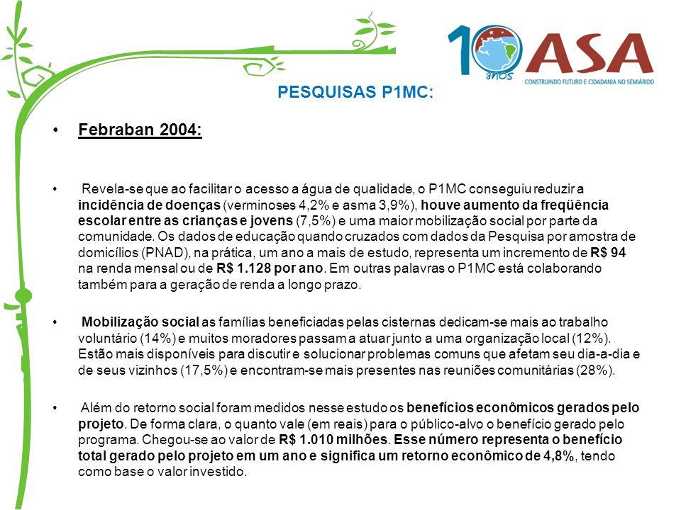 Febraban 2004: Revela-se que ao facilitar o acesso a água de qualidade, o P1MC conseguiu reduzir a incidência de doenças (verminoses 4,2% e asma 3,9%)