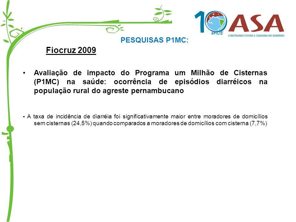Fiocruz 2009 Avaliação de impacto do Programa um Milhão de Cisternas (P1MC) na saúde: ocorrência de episódios diarréicos na população rural do agreste