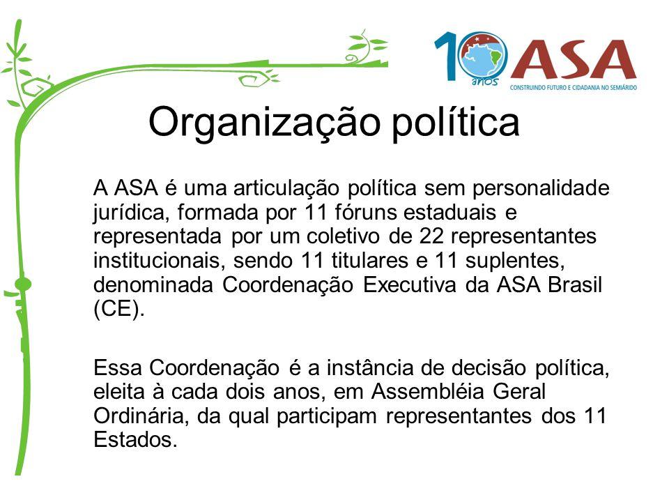 Organização política A ASA é uma articulação política sem personalidade jurídica, formada por 11 fóruns estaduais e representada por um coletivo de 22