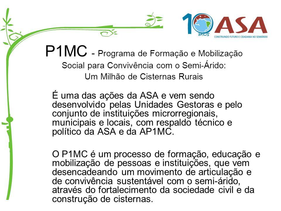 P1MC - Programa de Formação e Mobilização Social para Convivência com o Semi-Árido: Um Milhão de Cisternas Rurais É uma das ações da ASA e vem sendo d