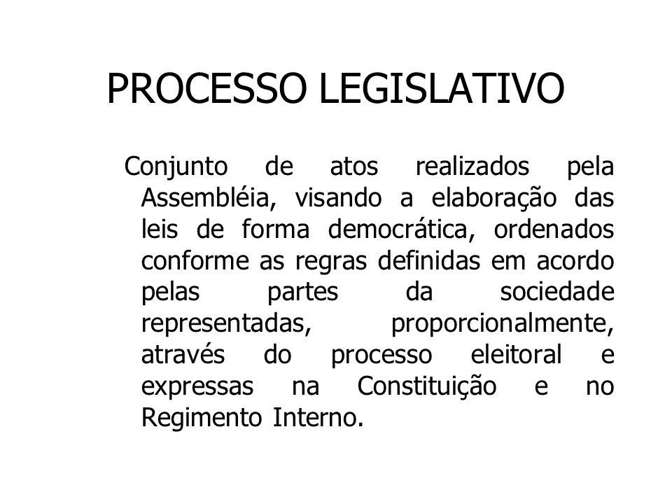 PROCESSO LEGISLATIVO Conjunto de atos realizados pela Assembléia, visando a elaboração das leis de forma democrática, ordenados conforme as regras def