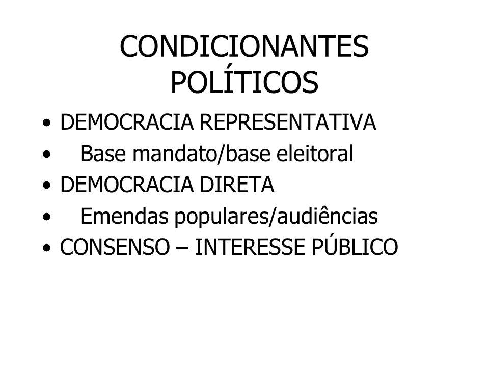 CONDICIONANTES POLÍTICOS DEMOCRACIA REPRESENTATIVA Base mandato/base eleitoral DEMOCRACIA DIRETA Emendas populares/audiências CONSENSO – INTERESSE PÚB