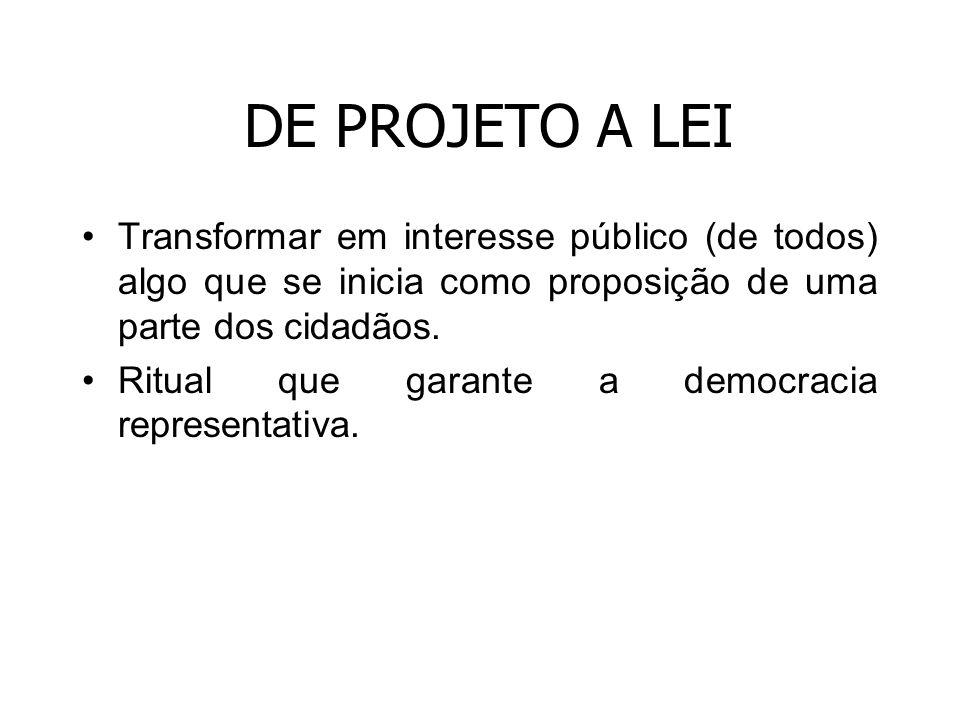DE PROJETO A LEI Transformar em interesse público (de todos) algo que se inicia como proposição de uma parte dos cidadãos. Ritual que garante a democr