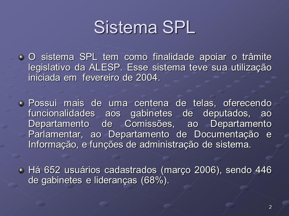 2 Sistema SPL O sistema SPL tem como finalidade apoiar o trâmite legislativo da ALESP.