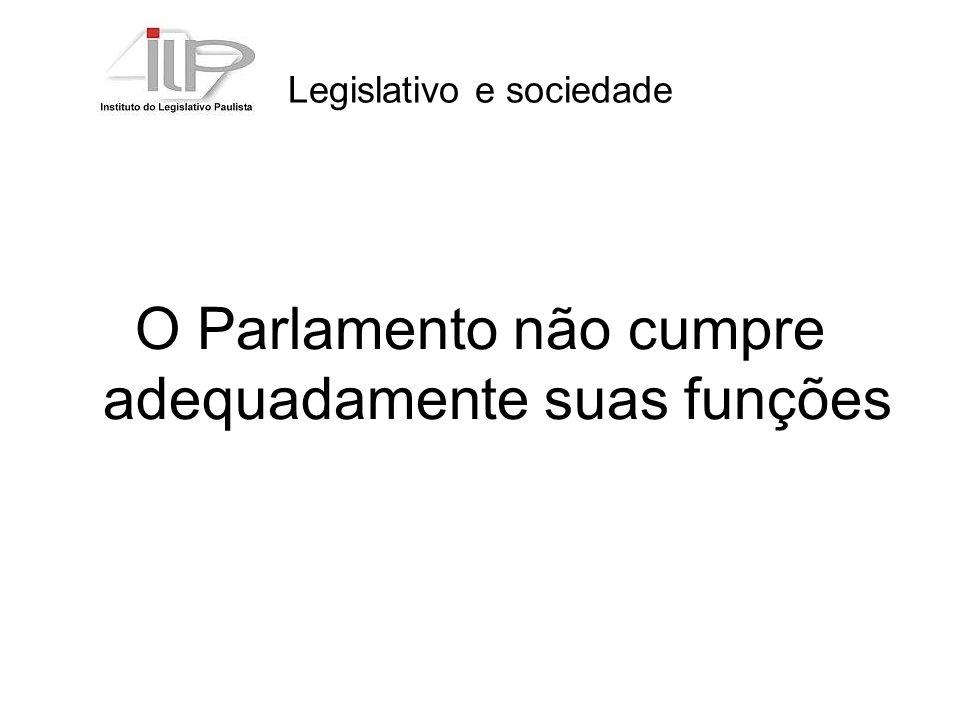 Legislativo e sociedade O Parlamento não cumpre adequadamente suas funções