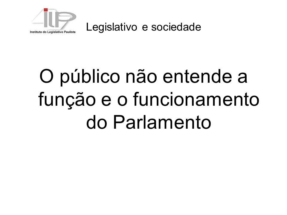 Legislativo e sociedade O público não entende a função e o funcionamento do Parlamento