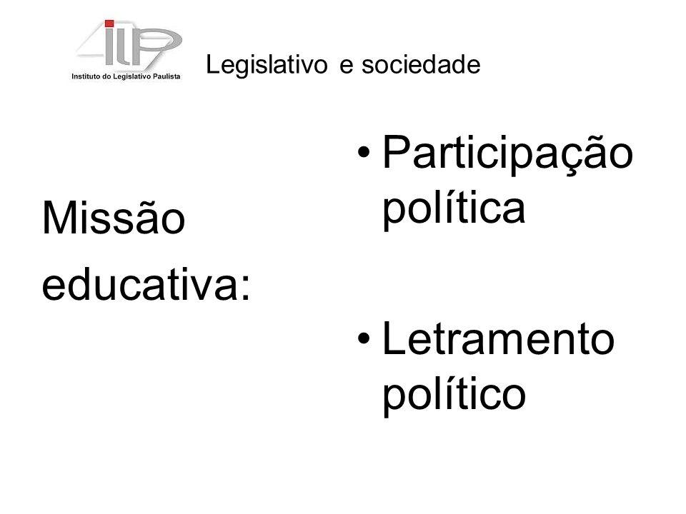 Legislativo e sociedade Missão educativa: Participação política Letramento político