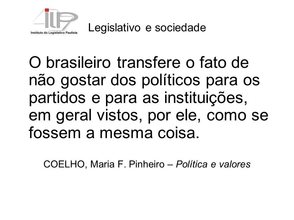 Legislativo e sociedade A democracia não é uma alternativa a outros princípios de vida associada.