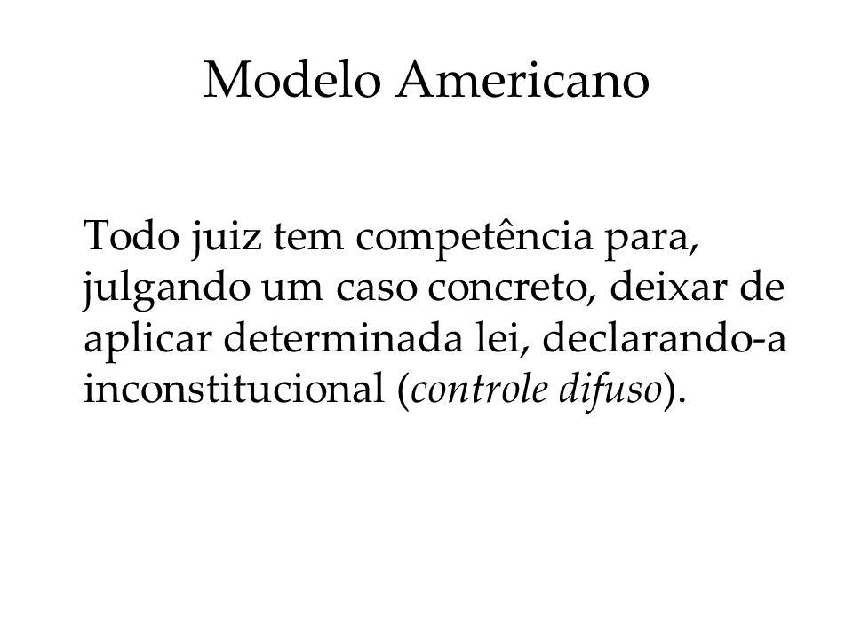 Modelo Americano Todo juiz tem competência para, julgando um caso concreto, deixar de aplicar determinada lei, declarando-a inconstitucional (controle