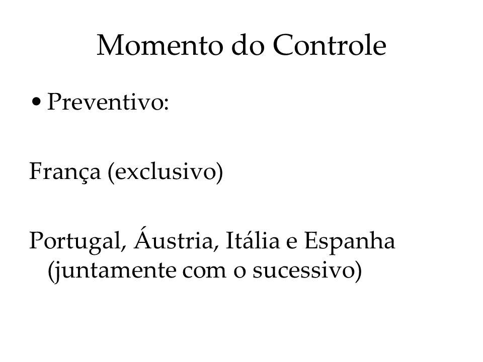 Momento do Controle Preventivo: França (exclusivo) Portugal, Áustria, Itália e Espanha (juntamente com o sucessivo)