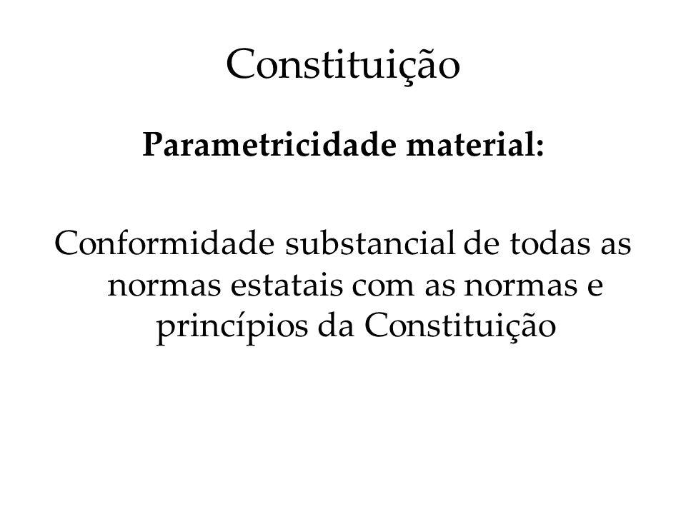 Características do Modelo Americano Caso concreto: Os tribunais são chamados a resolver uma lide e, incidentalmente, solucionam a questão constitucional