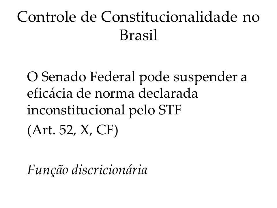 Controle de Constitucionalidade no Brasil O Senado Federal pode suspender a eficácia de norma declarada inconstitucional pelo STF (Art. 52, X, CF) Fun