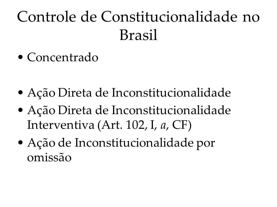 Controle de Constitucionalidade no Brasil Concentrado Ação Direta de Inconstitucionalidade Ação Direta de Inconstitucionalidade Interventiva (Art. 102