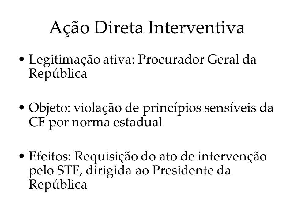 Ação Direta Interventiva Legitimação ativa: Procurador Geral da República Objeto: violação de princípios sensíveis da CF por norma estadual Efeitos: R