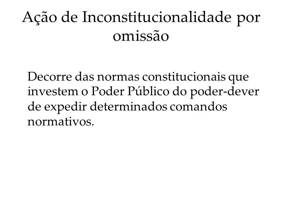 Ação de Inconstitucionalidade por omissão Decorre das normas constitucionais que investem o Poder Público do poder-dever de expedir determinados coman